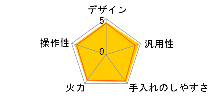 IHC-T61
