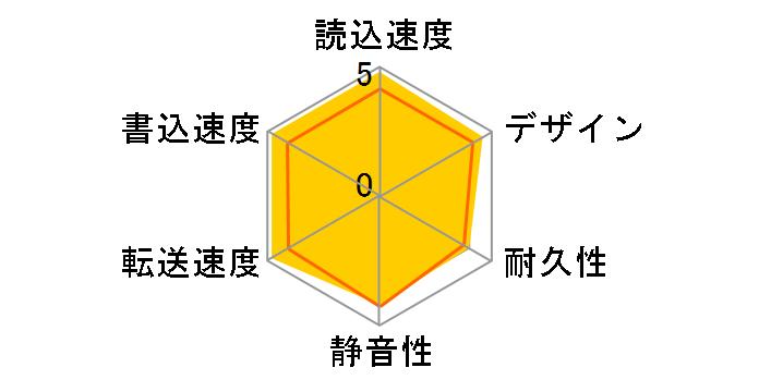 HDCZ-UT2WB [ホワイト]