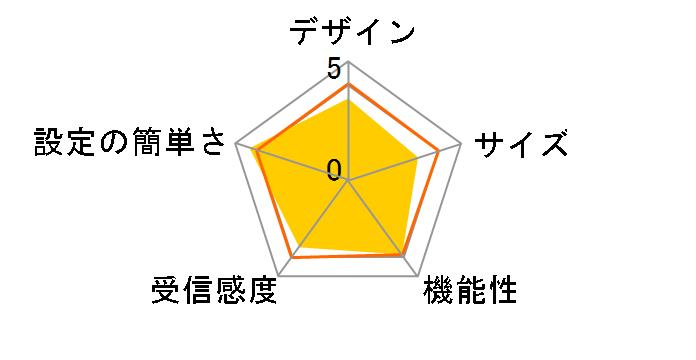 WN-AX2033GR2 [ミレニアム群青]