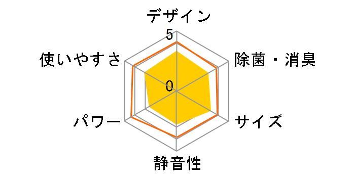 CSH-N2218R