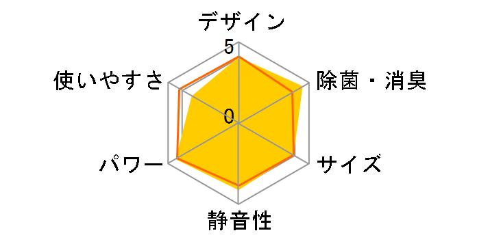 AY-H22H