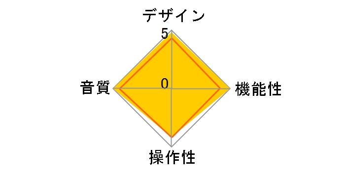 ADI-2 DAC