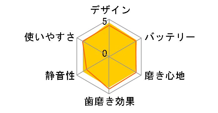 音波振動ハブラシ ポケットドルツ EW-DS1C-A [青]