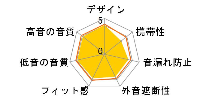 SE-C8TW