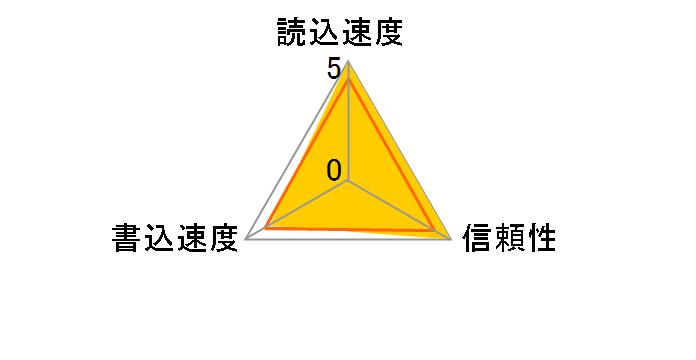EXCERIA THN-M303R1280A2 [128GB]