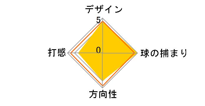 セレクト 18 ニューポート 2 パター [33インチ]