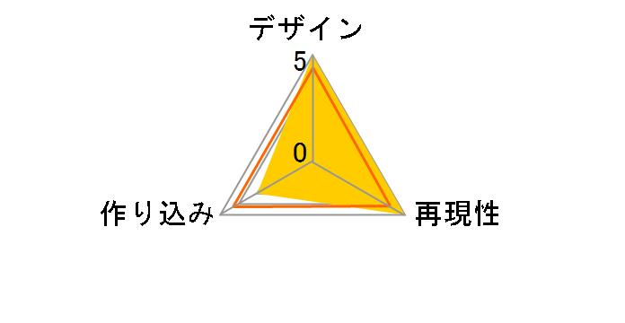 刀剣乱舞-ONLINE- 1/8 数珠丸恒次