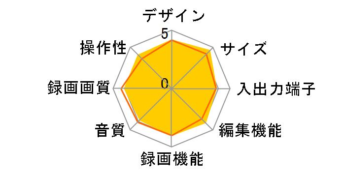 おうちクラウドディーガ DMR-BRG2050