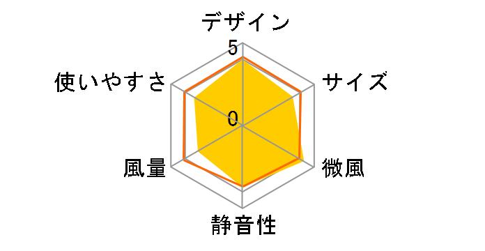 PJ-H3DS