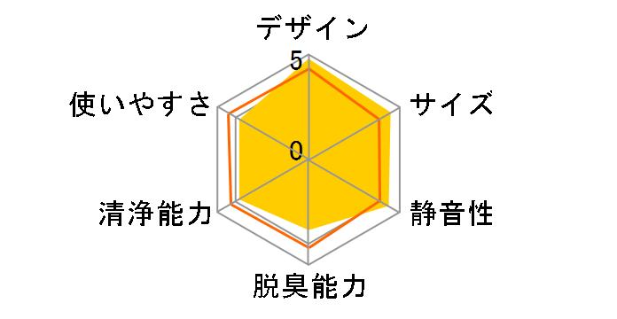 蚊取空清 FU-JK50
