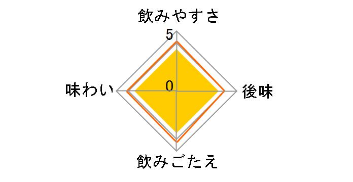 オランジーナ ビタースパークリング 450ml ×24本