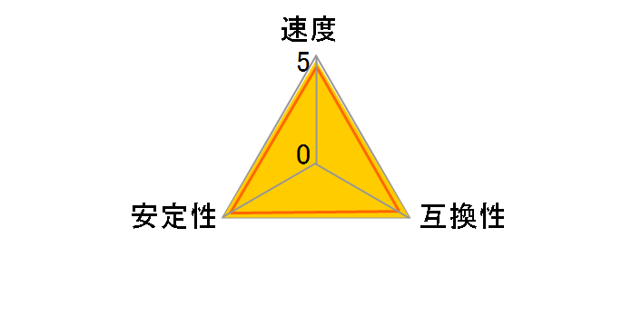 D4N2666PS-16G [SODIMM DDR4 PC4-21300 16GB]