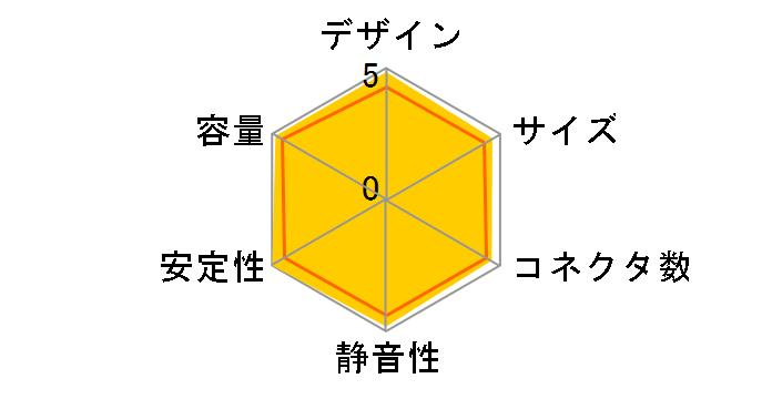 RM750x CP-9020179-JP