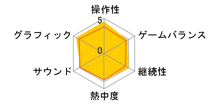 ロックマンX アニバーサリー コレクション 1+2 [PS4]