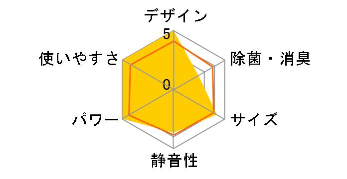 ノクリア AS-V63H2