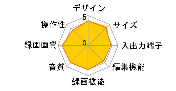 おうちクラウドディーガ DMR-BW1050