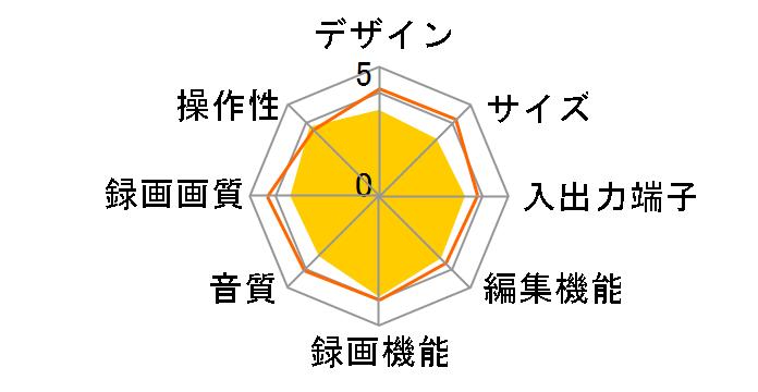 おうちクラウドディーガ DMR-BX2050