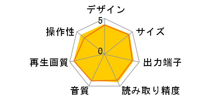 UBP-X700
