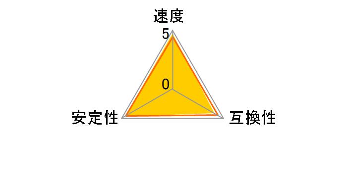 F4-3600C19D-32GSXWB [DDR4 PC4-28800 16GB 2枚組]