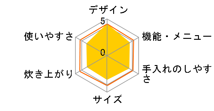 銘柄量り炊き KRC-IC50
