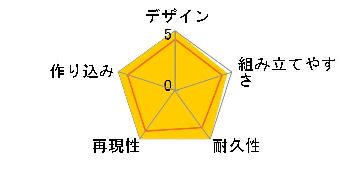 HGBD 1/144 ガルバルディリベイク