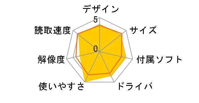 400-SCN055