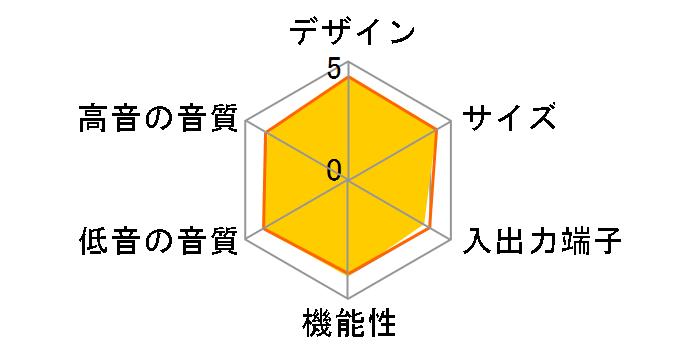 HT-Z9F