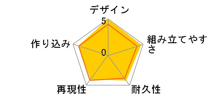 HG 1/144 マジンガーZ(INFINITY Ver.)