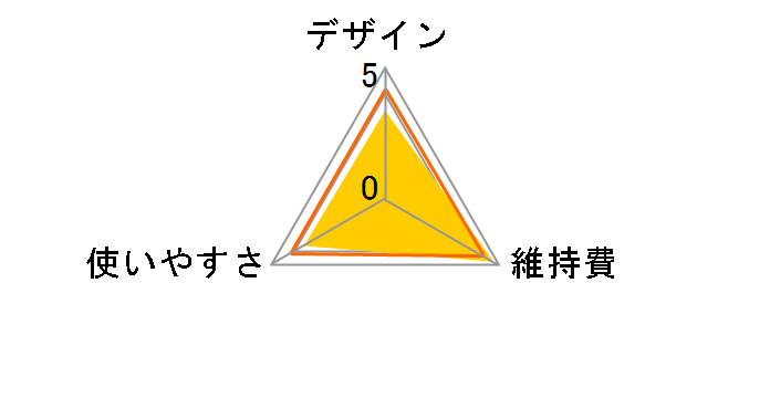 HC3507/15