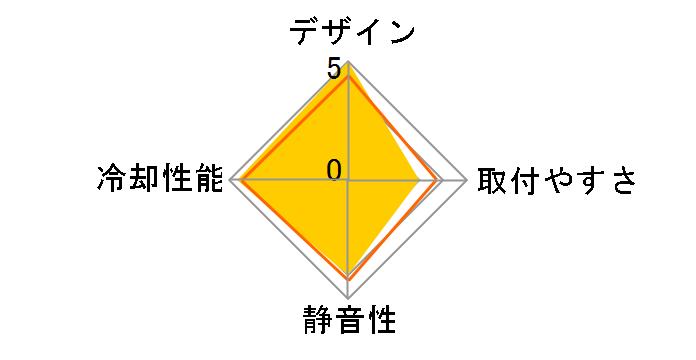 MasterAir MA610P MAP-T6PN-218PC-R1