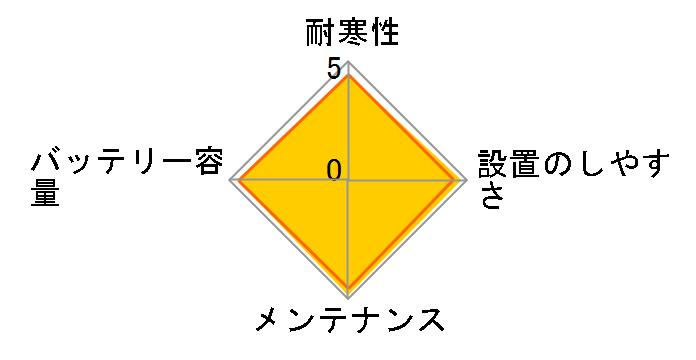 ハイテックプレミアム HTP-K-42/60B19L