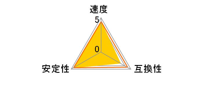 F4-3600C18D-16GTZRX [DDR4 PC4-28800 8GB 2枚組]