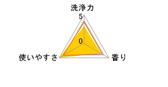 ブルーレットPremium PERFUME ホワイトフローラ つけ替用 70ml