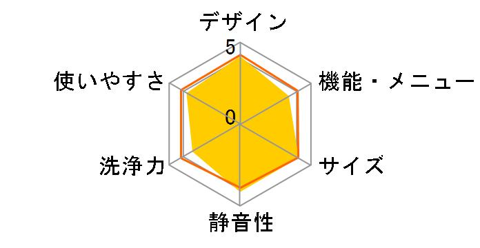 ES-GV8C