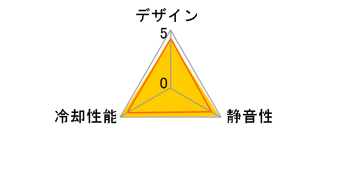 NF-A12x25 PWM
