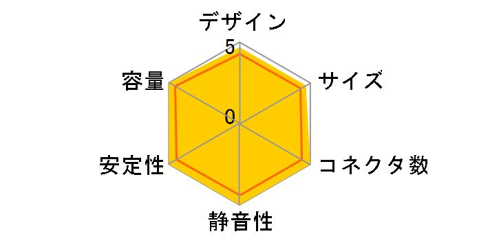 HCG750 GOLD