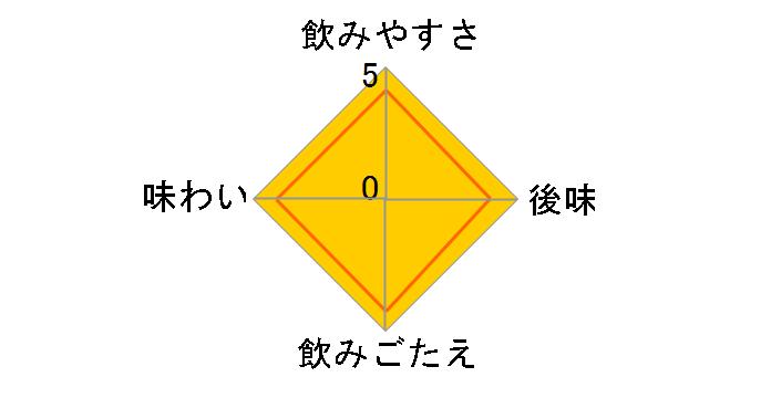 ファンタ パイナップルギャバ 490ml ×24本