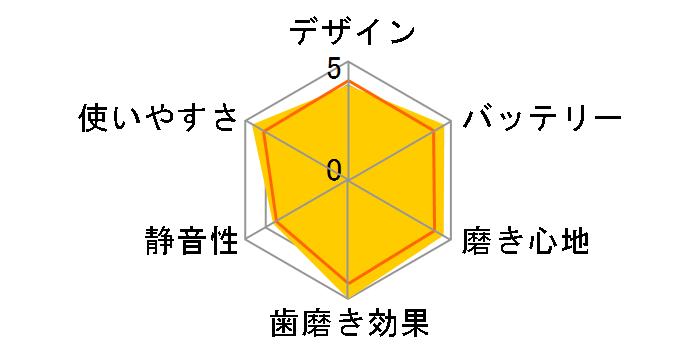 ソニッケアー プロテクトクリーン HX6863/66