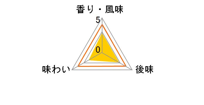 ジョージア ジャパン クラフトマン ブラック 500ml ×24本