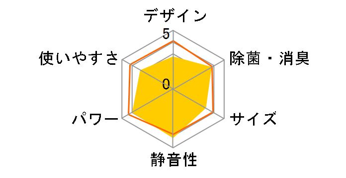 AY-H22N
