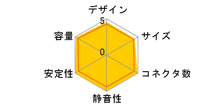 RM650x CP-9020178-JP