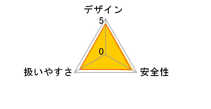 CR18DBL (LYPK)