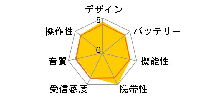 TY-APR4