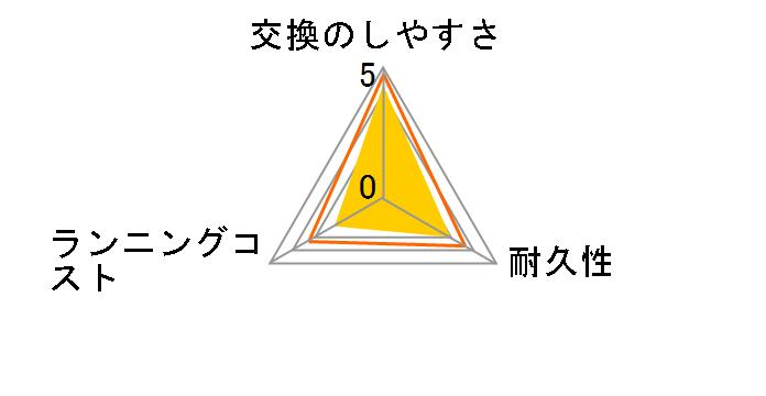 HX9045/67