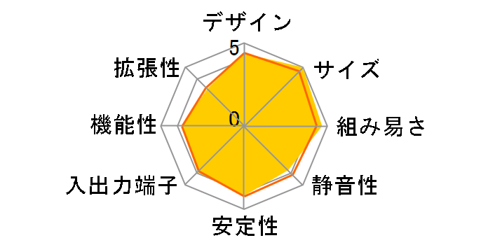 DeskMini 310/B/BB/JP