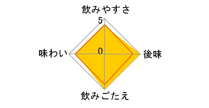 C1000 ビタミンレモン クエン酸&ローヤルゼリー 140ml ×6本