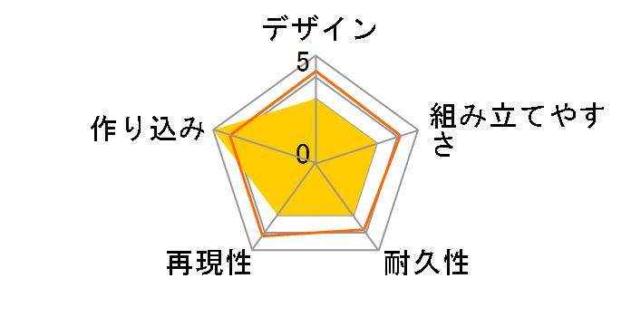 HGBD 1/144 ガンダムダブルオースカイ(ハイヤーザンスカイフェイズ)