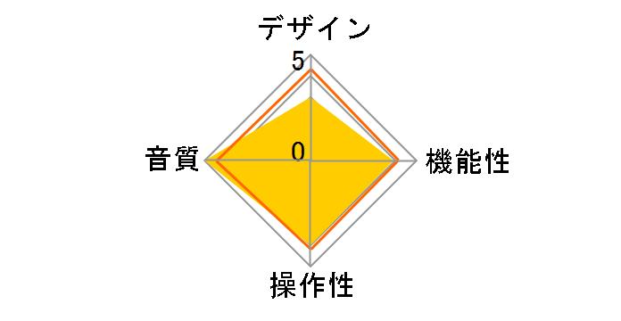 X-HA3