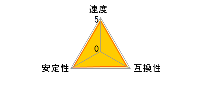 D4U2400PS-4GC17 [DDR4 PC4-19200 4GB]