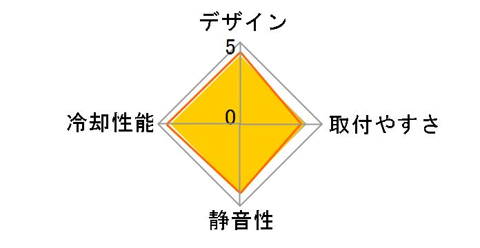 I50 RH-I50-20FK-R1